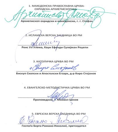 Потписи